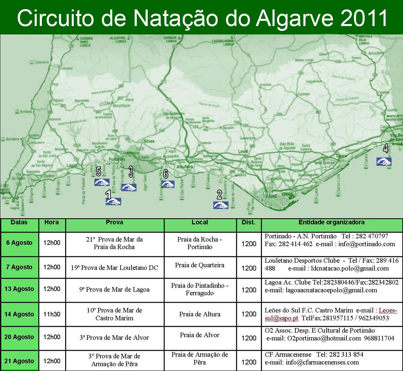 Circuito Algarve : Circuito mar algarve natação Águas abertas